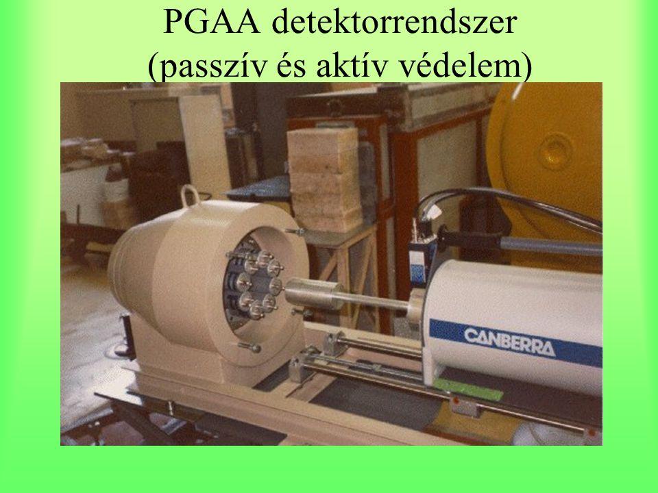 PGAA detektorrendszer (passzív és aktív védelem)