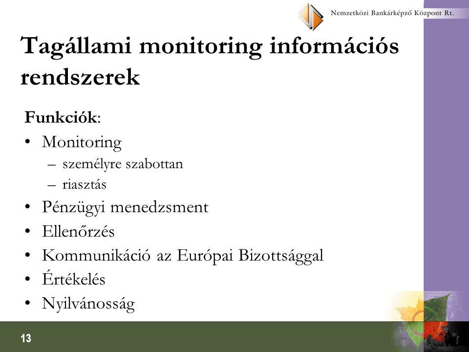 13 Tagállami monitoring információs rendszerek Funkciók: Monitoring –személyre szabottan –riasztás Pénzügyi menedzsment Ellenőrzés Kommunikáció az Európai Bizottsággal Értékelés Nyilvánosság