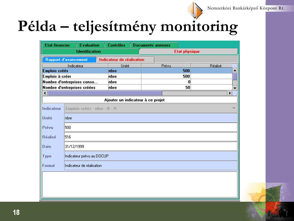 18 Példa – teljesítmény monitoring
