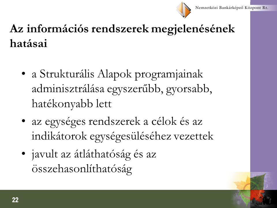 22 Az információs rendszerek megjelenésének hatásai a Strukturális Alapok programjainak adminisztrálása egyszerűbb, gyorsabb, hatékonyabb lett az egységes rendszerek a célok és az indikátorok egységesüléséhez vezettek javult az átláthatóság és az összehasonlíthatóság