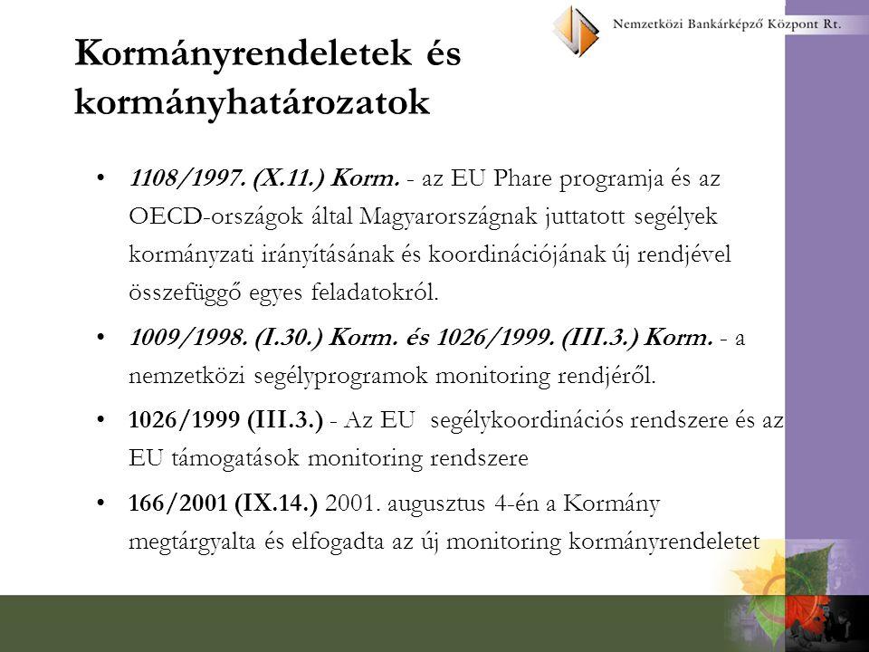 Az EU programok alapelvei Programozás (többéves programok) Partnerség (érintett szereplők bevonása) Addicionalitás (kofinanszírozás) Koncentráció (földrajzi és tematikus) Átláthatóság (monitoring, értékelés, ellenőrzés, audit)