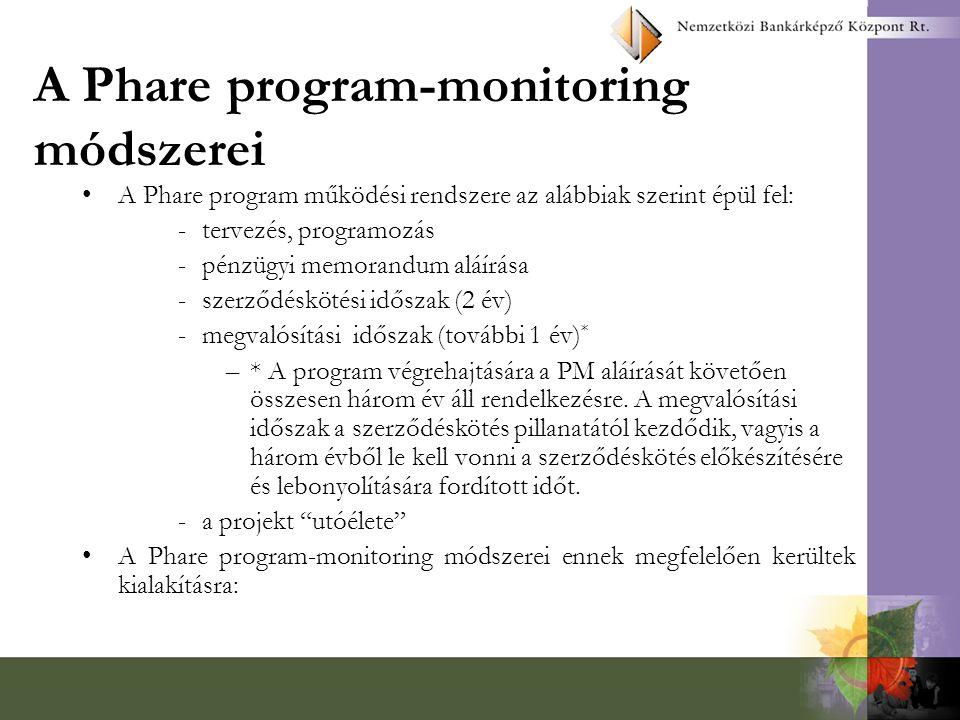 A Monitoring Vegyes Bizottság és Albizottságai