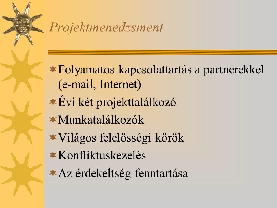 Projektmenedzsment  Folyamatos kapcsolattartás a partnerekkel (e-mail, Internet)  Évi két projekttalálkozó  Munkatalálkozók  Világos felelősségi k