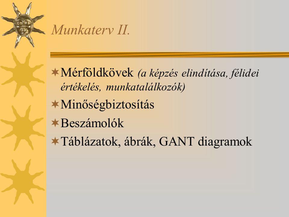 Munkaterv II.  Mérföldkövek (a képzés elindítása, félidei értékelés, munkatalálkozók)  Minőségbiztosítás  Beszámolók  Táblázatok, ábrák, GANT diag