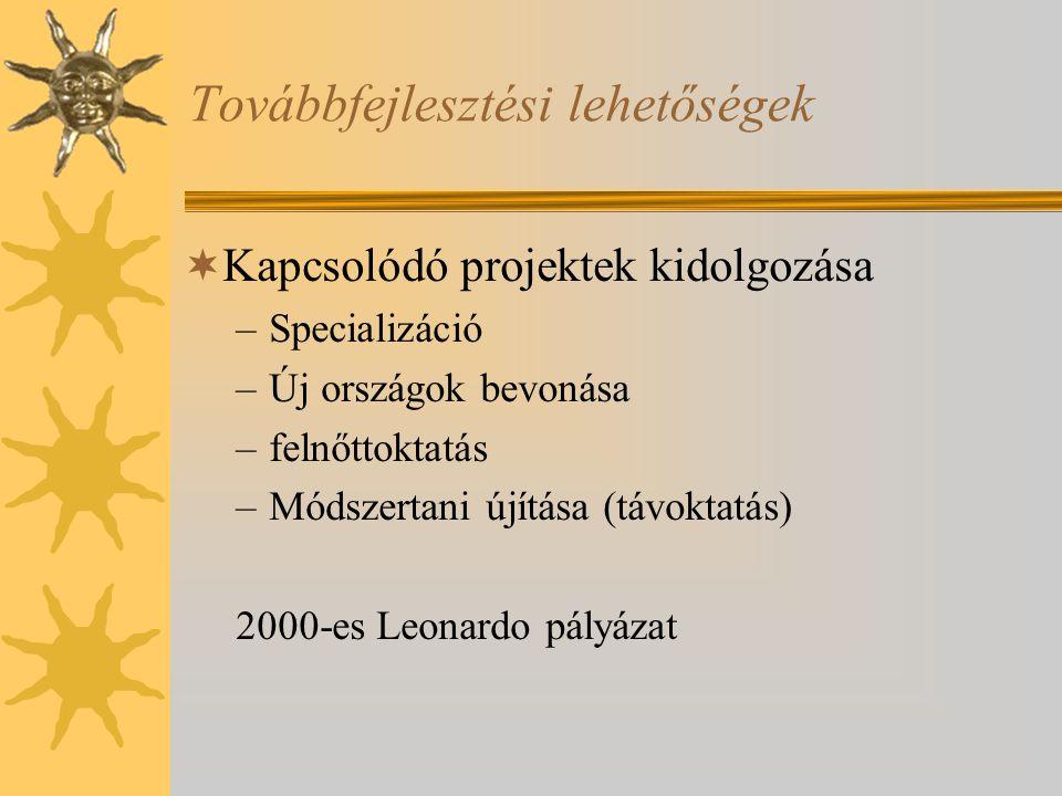 Továbbfejlesztési lehetőségek  Kapcsolódó projektek kidolgozása –Specializáció –Új országok bevonása –felnőttoktatás –Módszertani újítása (távoktatás) 2000-es Leonardo pályázat
