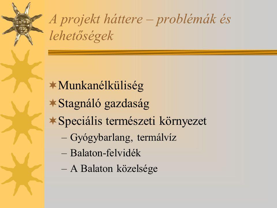 A projekt háttere – problémák és lehetőségek  Munkanélküliség  Stagnáló gazdaság  Speciális természeti környezet –Gyógybarlang, termálvíz –Balaton-felvidék –A Balaton közelsége