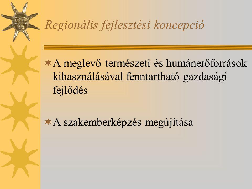 Regionális fejlesztési koncepció  A meglevő természeti és humánerőforrások kihasználásával fenntartható gazdasági fejlődés  A szakemberképzés megújí