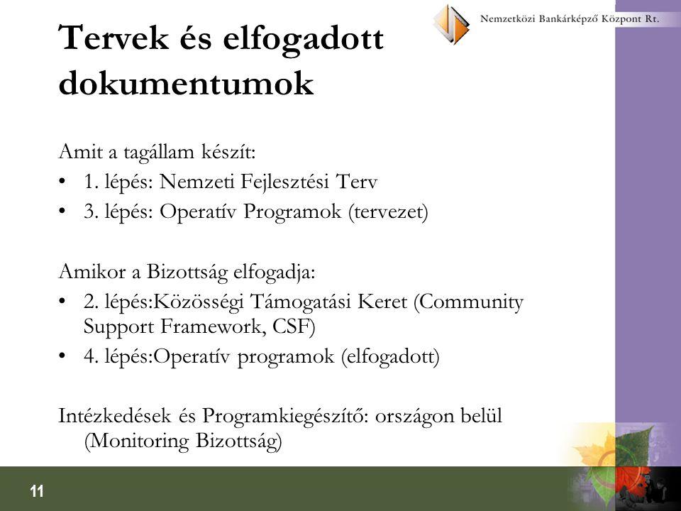 11 Amit a tagállam készít: 1. lépés: Nemzeti Fejlesztési Terv 3. lépés: Operatív Programok (tervezet) Amikor a Bizottság elfogadja: 2. lépés:Közösségi