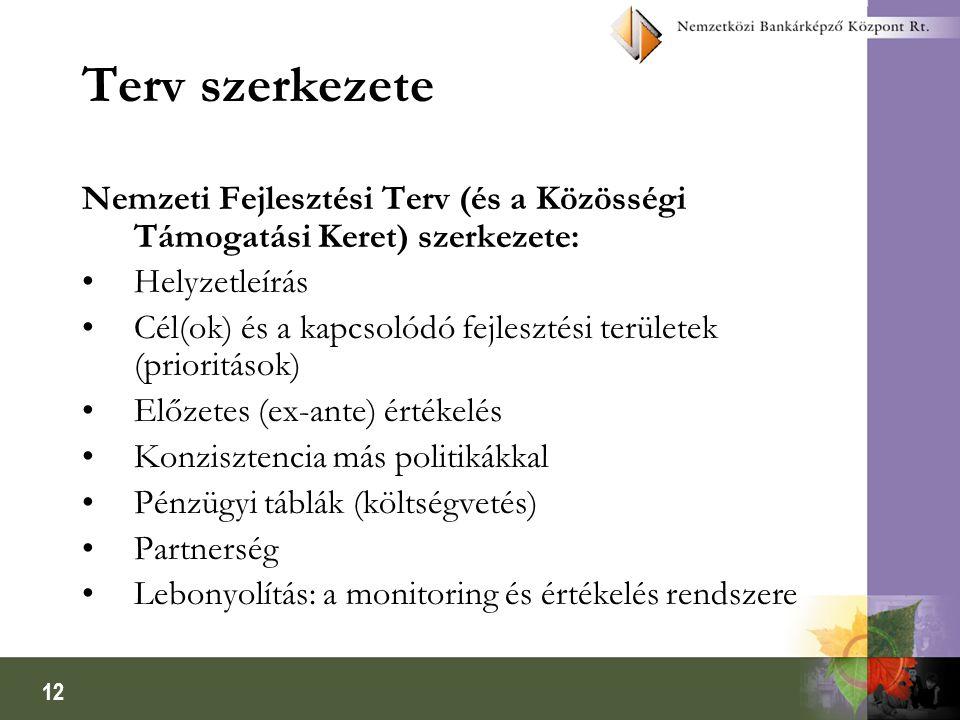 12 Terv szerkezete Nemzeti Fejlesztési Terv (és a Közösségi Támogatási Keret) szerkezete: Helyzetleírás Cél(ok) és a kapcsolódó fejlesztési területek (prioritások) Előzetes (ex-ante) értékelés Konzisztencia más politikákkal Pénzügyi táblák (költségvetés) Partnerség Lebonyolítás: a monitoring és értékelés rendszere