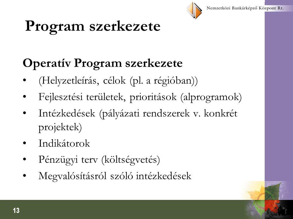 13 Operatív Program szerkezete (Helyzetleírás, célok (pl. a régióban)) Fejlesztési területek, prioritások (alprogramok) Intézkedések (pályázati rendsz