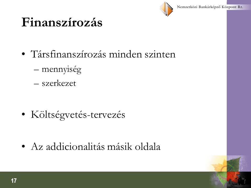 17 Finanszírozás Társfinanszírozás minden szinten –mennyiség –szerkezet Költségvetés-tervezés Az addicionalitás másik oldala