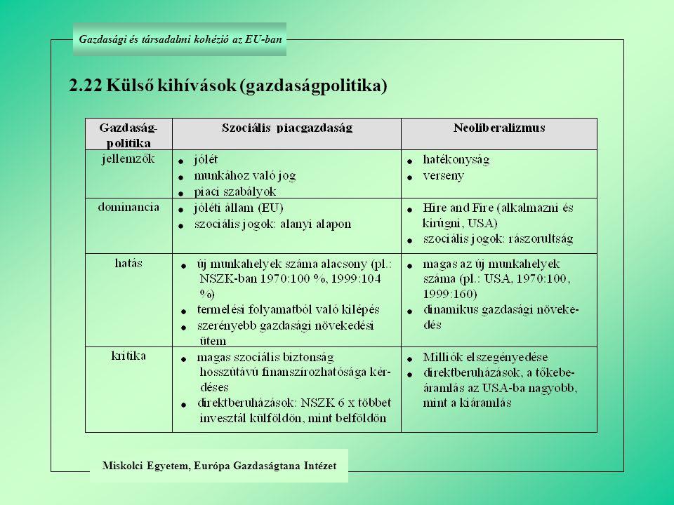 2.22 Külső kihívások (gazdaságpolitika) Miskolci Egyetem, Európa Gazdaságtana Intézet Gazdasági és társadalmi kohézió az EU-ban
