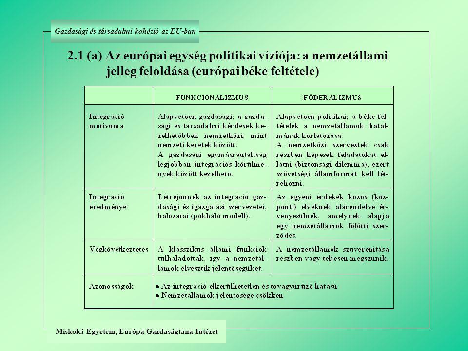 2.1 (a) Az európai egység politikai víziója: a nemzetállami jelleg feloldása (európai béke feltétele) Miskolci Egyetem, Európa Gazdaságtana Intézet Ga