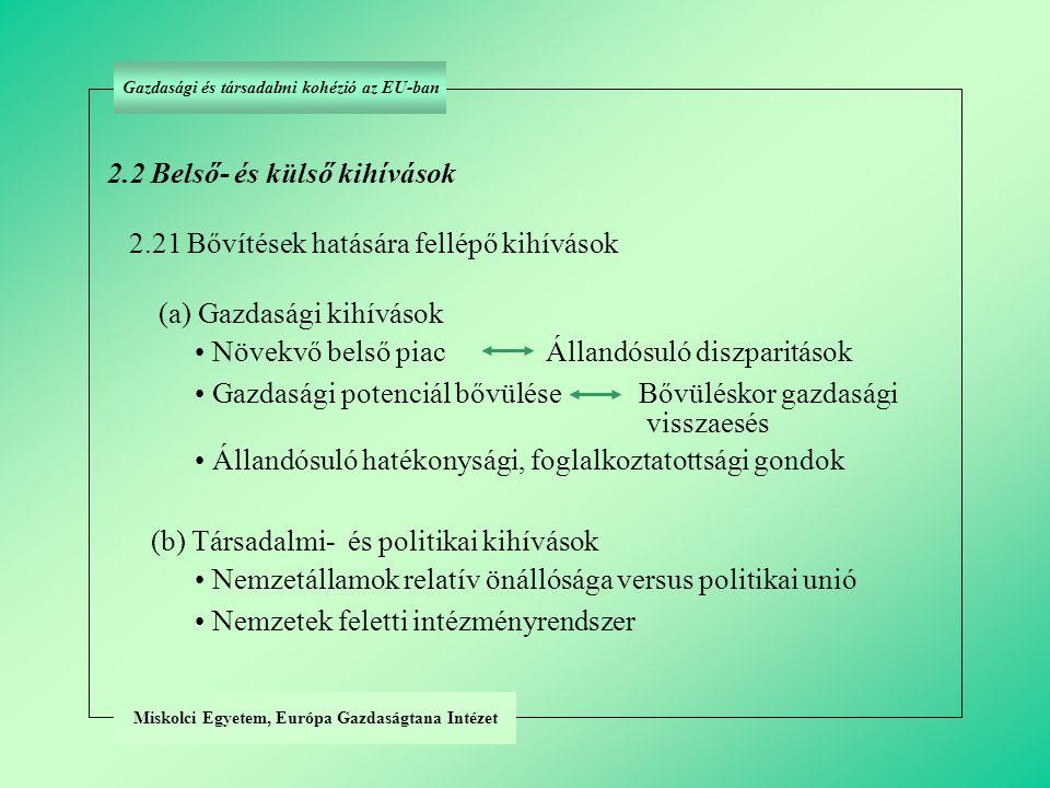 Miskolci Egyetem, Európa Gazdaságtana Intézet 2.2 Belső- és külső kihívások 2.21 Bővítések hatására fellépő kihívások (a) Gazdasági kihívások Növekvő belső piac Állandósuló diszparitások Gazdasági potenciál bővülése Bővüléskor gazdasági visszaesés Állandósuló hatékonysági, foglalkoztatottsági gondok (b) Társadalmi- és politikai kihívások Nemzetállamok relatív önállósága versus politikai unió Nemzetek feletti intézményrendszer Gazdasági és társadalmi kohézió az EU-ban