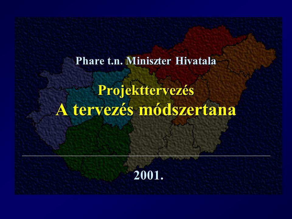 Phare t.n. Miniszter Hivatala Projekttervezés A tervezés módszertana 2001.