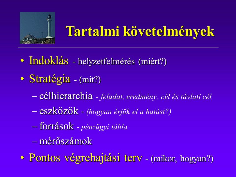 Indoklás - helyzetfelmérés (miért?)Indoklás - helyzetfelmérés (miért?) Stratégia - (mit?)Stratégia - (mit?) –célhierarchia –célhierarchia - feladat, e