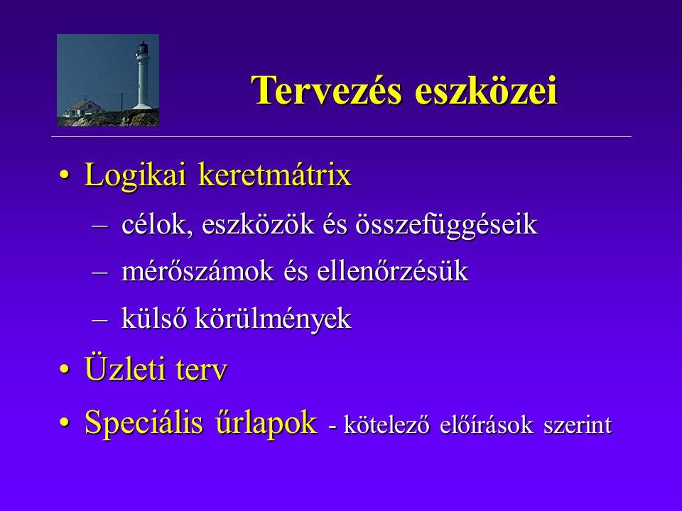 Logikai keretmátrixLogikai keretmátrix – célok, eszközök és összefüggéseik – mérőszámok és ellenőrzésük – külső körülmények Üzleti tervÜzleti terv Speciális űrlapok - kötelező előírások szerintSpeciális űrlapok - kötelező előírások szerint Tervezés eszközei