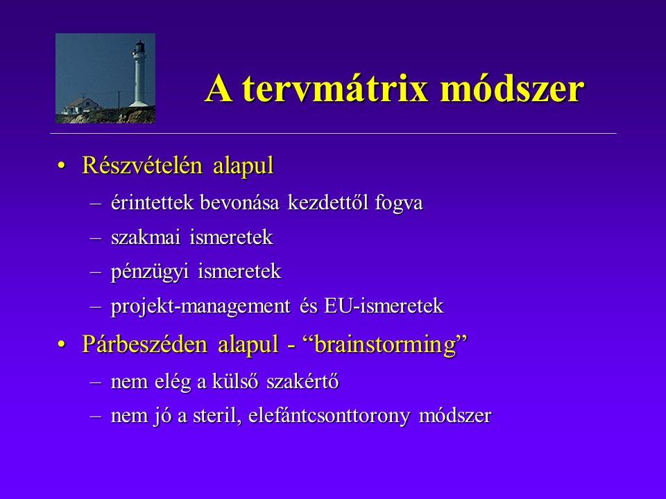 Részvételén alapulRészvételén alapul –érintettek bevonása kezdettől fogva –szakmai ismeretek –pénzügyi ismeretek –projekt-management és EU-ismeretek Párbeszéden alapul - brainstorming Párbeszéden alapul - brainstorming –nem elég a külső szakértő –nem jó a steril, elefántcsonttorony módszer A tervmátrix módszer