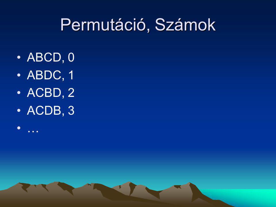 Permutáció, Számok ABCD, 0 ABDC, 1 ACBD, 2 ACDB, 3 …