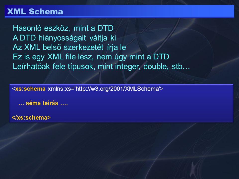 XML Schema Belső séma definíció, beszúrva az XML-be … séma leírás ….