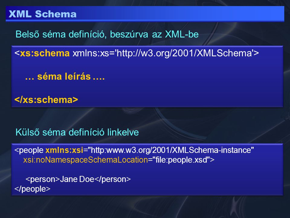XML Schema – példa <xs:element minOccurs= 0 name= keszito type= xs:string /> <xs:element name= kiadas_eve type= xs:unsignedShort /> <xs:element name= ara type= xs:unsignedShort /> <xs:attribute name= tipusa type= xs:string use= required /> <xs:element minOccurs= 0 name= keszito type= xs:string /> <xs:element name= kiadas_eve type= xs:unsignedShort /> <xs:element name= ara type= xs:unsignedShort /> <xs:attribute name= tipusa type= xs:string use= required />