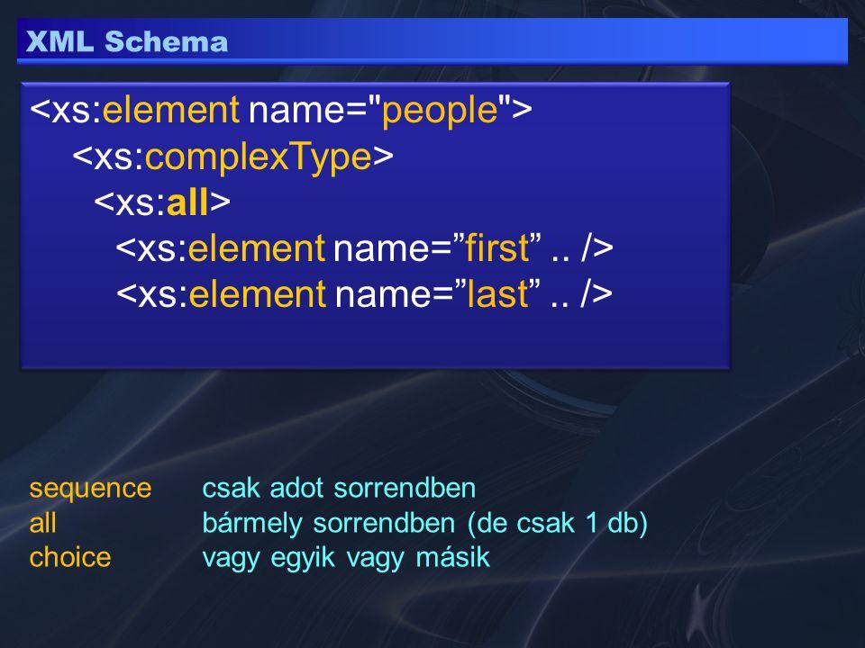XML Schema typea tartalom típusának leírása xs:string xs:decimal xs:integer xs:boolean xs:date xs:time