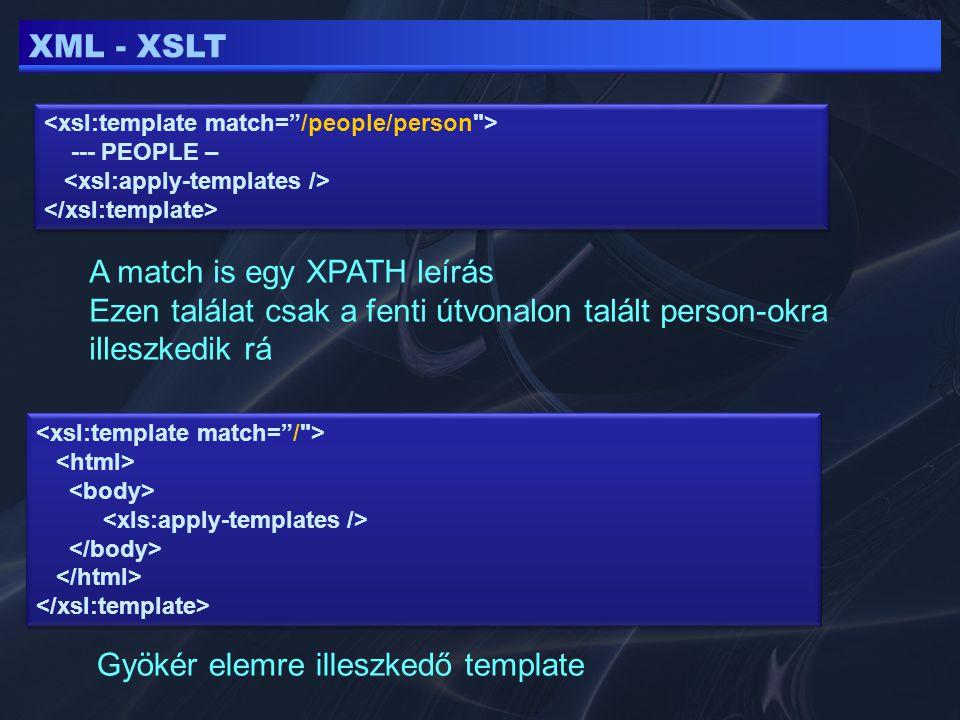 XML - XSLT --- PEOPLE – --- PEOPLE – A match is egy XPATH leírás Ezen találat csak a fenti útvonalon talált person-okra illeszkedik rá Gyökér elemre illeszkedő template