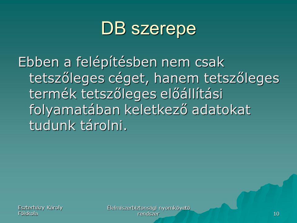 Eszterházy Károly Főiskola Élelmiszerbiztonsági nyomkövető rendszer 10 DB szerepe Ebben a felépítésben nem csak tetszőleges céget, hanem tetszőleges termék tetszőleges előállítási folyamatában keletkező adatokat tudunk tárolni.