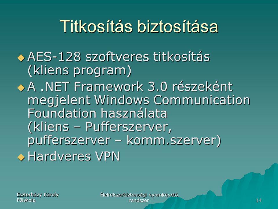 Eszterházy Károly Főiskola Élelmiszerbiztonsági nyomkövető rendszer 14 Titkosítás biztosítása  AES-128 szoftveres titkosítás (kliens program)  A.NET Framework 3.0 részeként megjelent Windows Communication Foundation használata (kliens – Pufferszerver, pufferszerver – komm.szerver)  Hardveres VPN