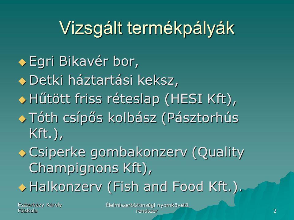 Eszterházy Károly Főiskola Élelmiszerbiztonsági nyomkövető rendszer 2 Vizsgált termékpályák  Egri Bikavér bor,  Detki háztartási keksz,  Hűtött friss réteslap (HESI Kft),  Tóth csípős kolbász (Pásztorhús Kft.),  Csiperke gombakonzerv (Quality Champignons Kft),  Halkonzerv (Fish and Food Kft.).