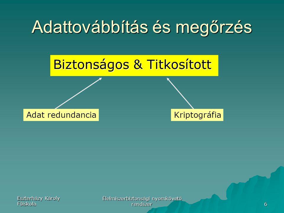 Eszterházy Károly Főiskola Élelmiszerbiztonsági nyomkövető rendszer 6 Adattovábbítás és megőrzés Biztonságos & Titkosított KriptográfiaAdat redundancia