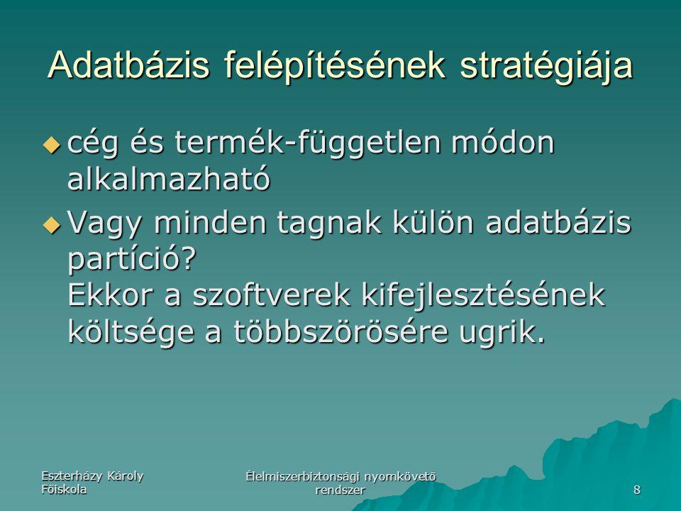 Eszterházy Károly Főiskola Élelmiszerbiztonsági nyomkövető rendszer 8 Adatbázis felépítésének stratégiája  cég és termék-független módon alkalmazható  Vagy minden tagnak külön adatbázis partíció.