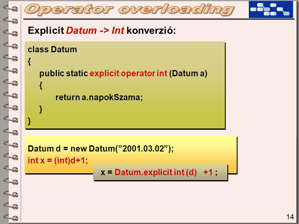 14 class Datum { public static explicit operator int (Datum a) { return a.napokSzama; } class Datum { public static explicit operator int (Datum a) { return a.napokSzama; } Explicit Datum -> Int konverzió: Datum d = new Datum( 2001.03.02 ); int x = (int)d+1; Datum d = new Datum( 2001.03.02 ); int x = (int)d+1; x = Datum.explicit int (d) +1 ;