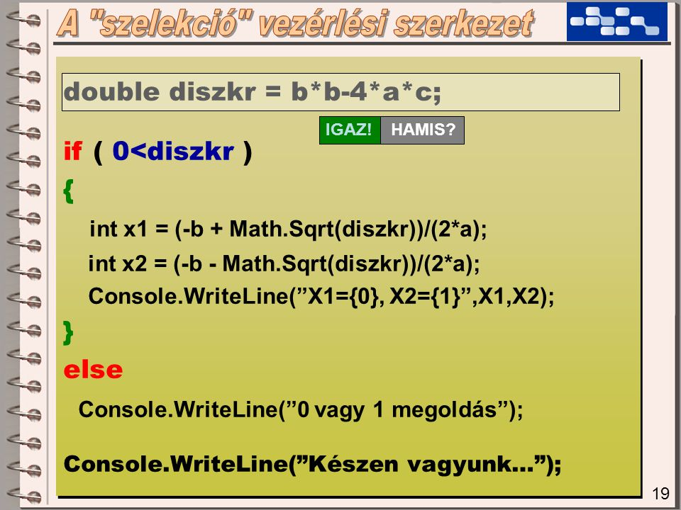 19 double diszkr = b*b-4*a*c; if ( 0<diszkr ) { int x1 = (-b + Math.Sqrt(diszkr))/(2*a); int x2 = (-b - Math.Sqrt(diszkr))/(2*a); Console.WriteLine( X1={0}, X2={1} ,X1,X2); } else Console.WriteLine( 0 vagy 1 megoldás ); Console.WriteLine( Készen vagyunk… ); double diszkr = b*b-4*a*c; if ( 0<diszkr ) { int x1 = (-b + Math.Sqrt(diszkr))/(2*a); int x2 = (-b - Math.Sqrt(diszkr))/(2*a); Console.WriteLine( X1={0}, X2={1} ,X1,X2); } else Console.WriteLine( 0 vagy 1 megoldás ); Console.WriteLine( Készen vagyunk… ); IGAZ.