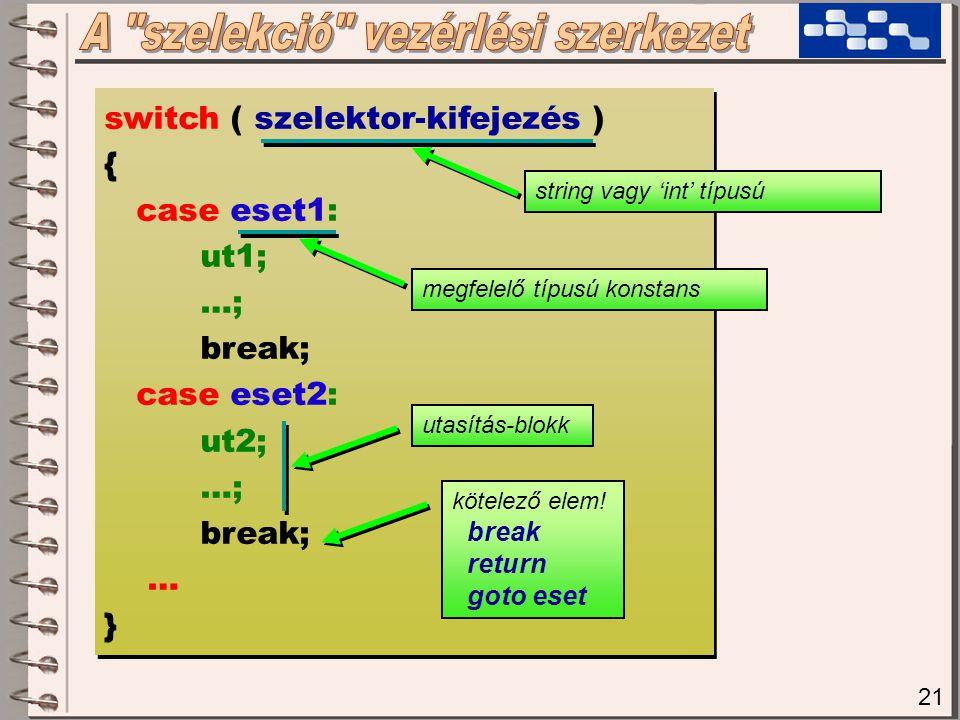 21 switch ( szelektor-kifejezés ) { case eset1: ut1; …; break; case eset2: ut2; …; break; … } switch ( szelektor-kifejezés ) { case eset1: ut1; …; break; case eset2: ut2; …; break; … } string vagy 'int' típusú megfelelő típusú konstans utasítás-blokk kötelező elem.