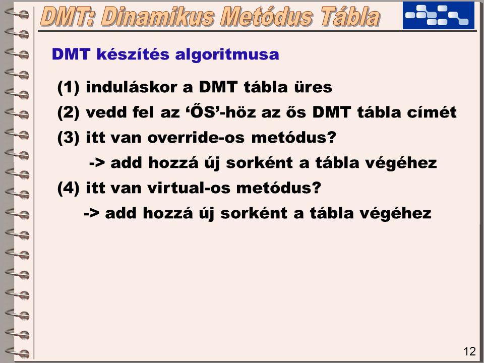 12 DMT készítés algoritmusa (1) induláskor a DMT tábla üres (2) vedd fel az 'ŐS'-höz az ős DMT tábla címét (3) itt van override-os metódus? -> add hoz