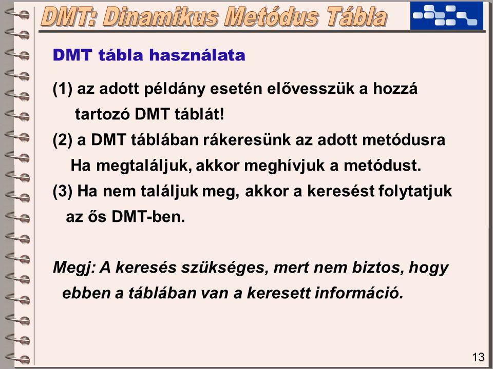 13 DMT tábla használata (1) az adott példány esetén elővesszük a hozzá tartozó DMT táblát! (2) a DMT táblában rákeresünk az adott metódusra Ha megtalá