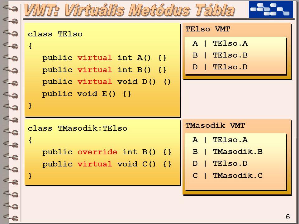 6 class TElso { public virtual int A() {} public virtual int B() {} public virtual void D() () public void E() {} } class TElso { public virtual int A
