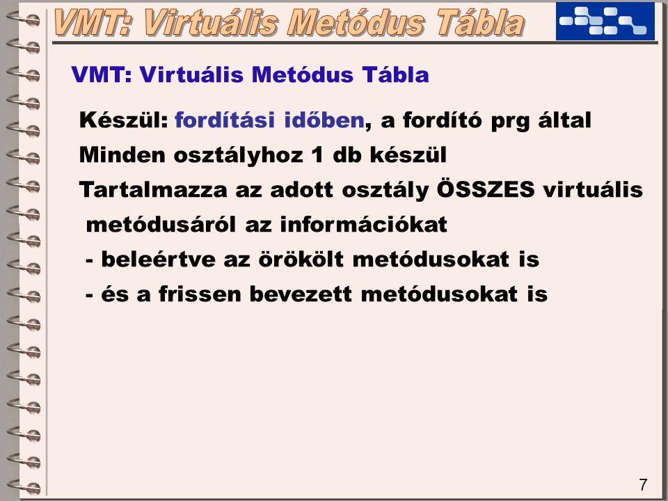 7 VMT: Virtuális Metódus Tábla Készül: fordítási időben, a fordító prg által Minden osztályhoz 1 db készül Tartalmazza az adott osztály ÖSSZES virtuál