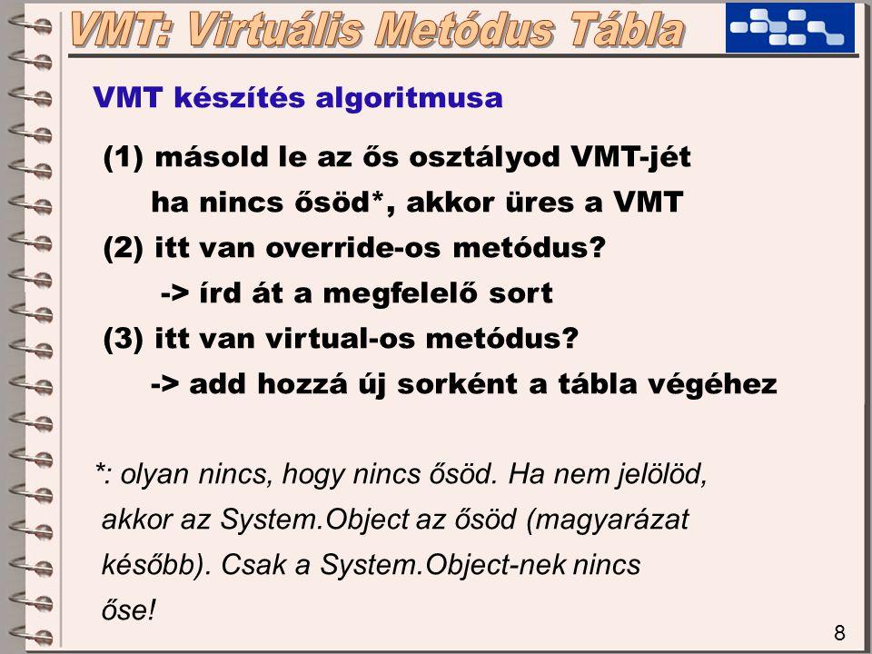 8 VMT készítés algoritmusa (1) másold le az ős osztályod VMT-jét ha nincs ősöd*, akkor üres a VMT (2) itt van override-os metódus? -> írd át a megfele