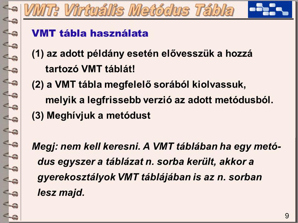 9 VMT tábla használata (1) az adott példány esetén elővesszük a hozzá tartozó VMT táblát! (2) a VMT tábla megfelelő sorából kiolvassuk, melyik a legfr