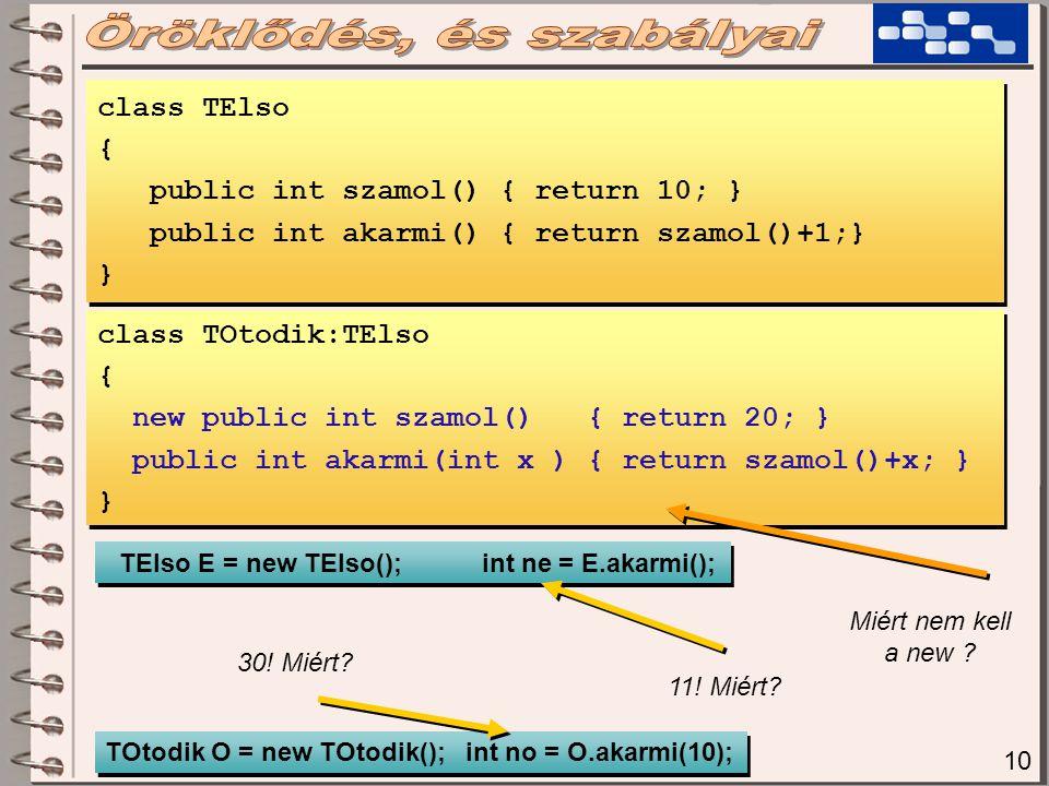 10 class TElso { public int szamol() { return 10; } public int akarmi() { return szamol()+1;} } class TElso { public int szamol() { return 10; } public int akarmi() { return szamol()+1;} } class TOtodik:TElso { new public int szamol() { return 20; } public int akarmi(int x ) { return szamol()+x; } } class TOtodik:TElso { new public int szamol() { return 20; } public int akarmi(int x ) { return szamol()+x; } } TElso E = new TElso(); int ne = E.akarmi(); 11.