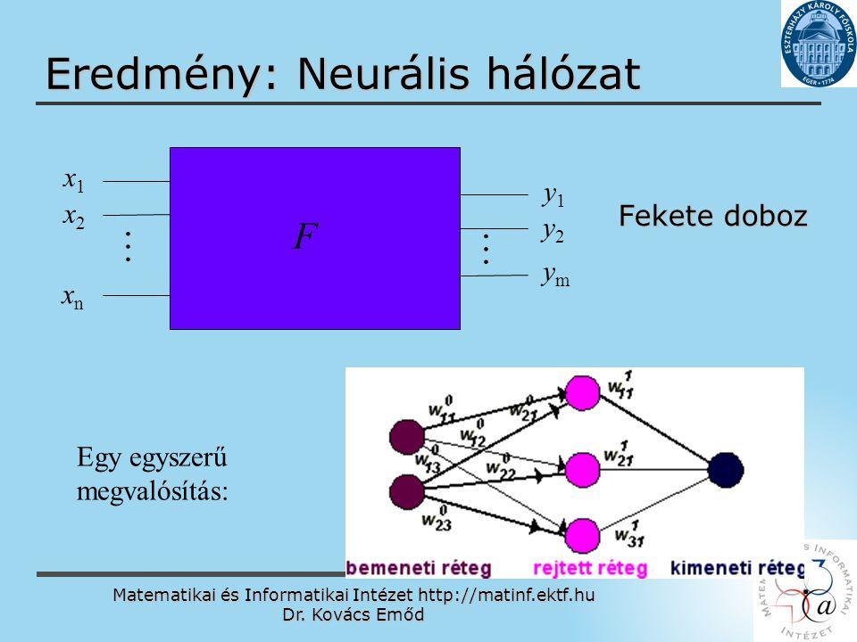 Matematikai és Informatikai Intézet http://matinf.ektf.hu Dr. Kovács Emőd www.ektf.hu Eredmény: Neurális hálózat Fekete doboz x1x1 x2x2 xnxn F y1y1 y2