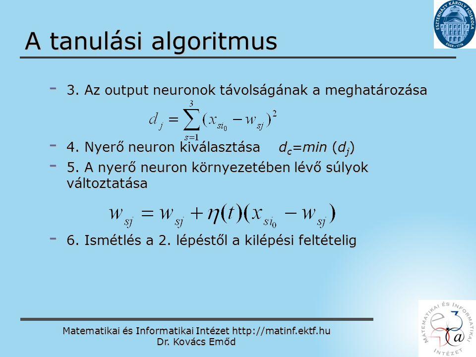 Matematikai és Informatikai Intézet http://matinf.ektf.hu Dr. Kovács Emőd www.ektf.hu A tanulási algoritmus - 3. Az output neuronok távolságának a meg