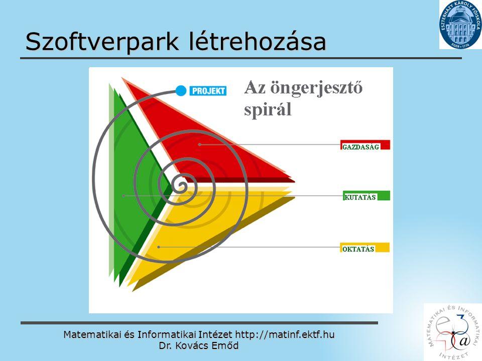Matematikai és Informatikai Intézet http://matinf.ektf.hu Dr. Kovács Emőd www.ektf.hu Szoftverpark létrehozása