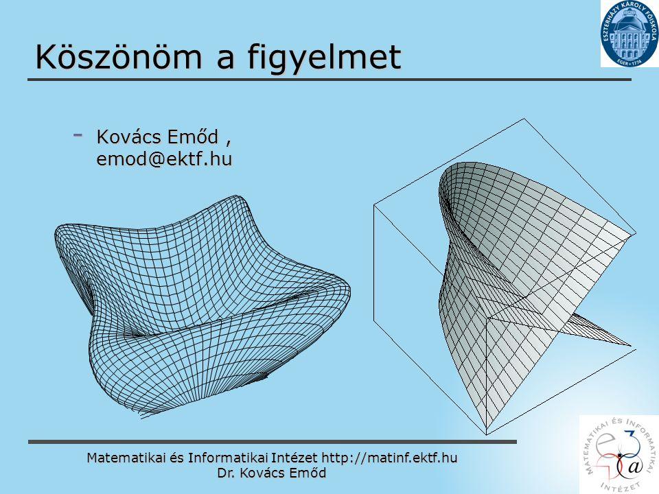 Matematikai és Informatikai Intézet http://matinf.ektf.hu Dr. Kovács Emőd www.ektf.hu Köszönöm a figyelmet - Kovács Emőd, emod@ektf.hu