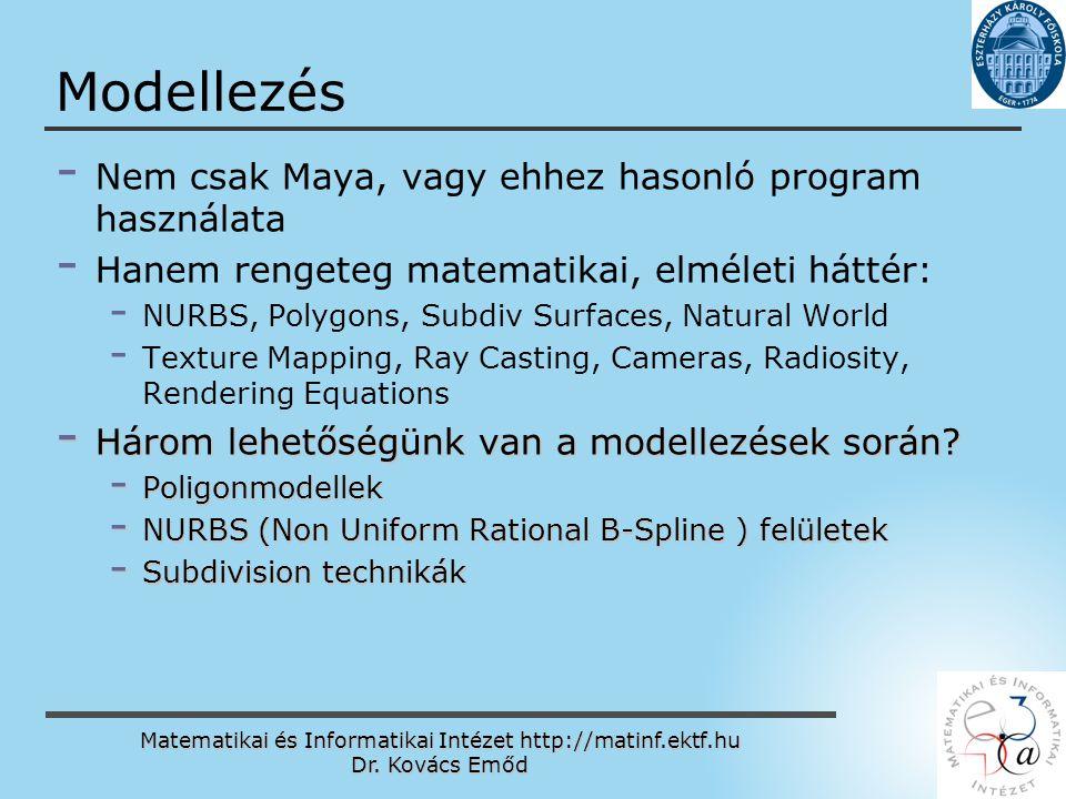 Matematikai és Informatikai Intézet http://matinf.ektf.hu Dr. Kovács Emőd www.ektf.hu Modellezés - - Nem csak Maya, vagy ehhez hasonló program használ