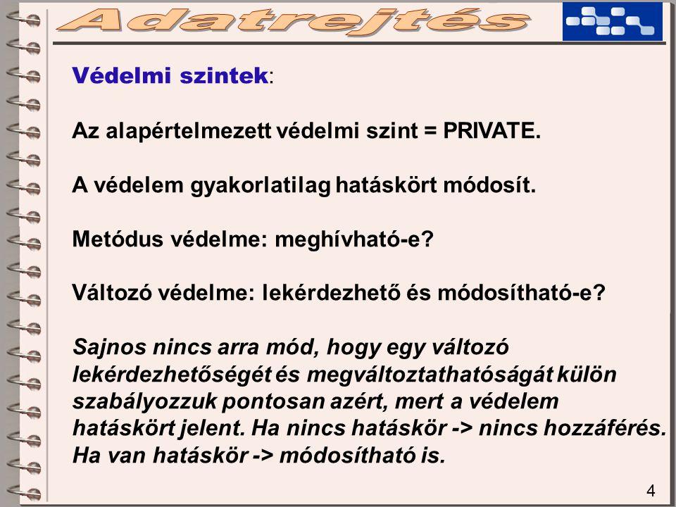 4 Védelmi szintek : Az alapértelmezett védelmi szint = PRIVATE.