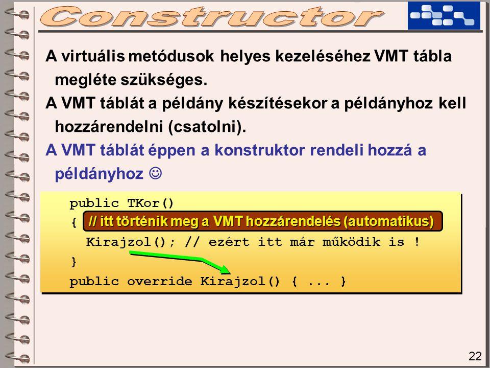 22 A virtuális metódusok helyes kezeléséhez VMT tábla megléte szükséges. A VMT táblát a példány készítésekor a példányhoz kell hozzárendelni (csatolni