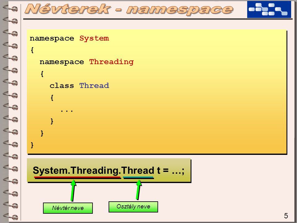 5 namespace System { namespace Threading { class Thread {...